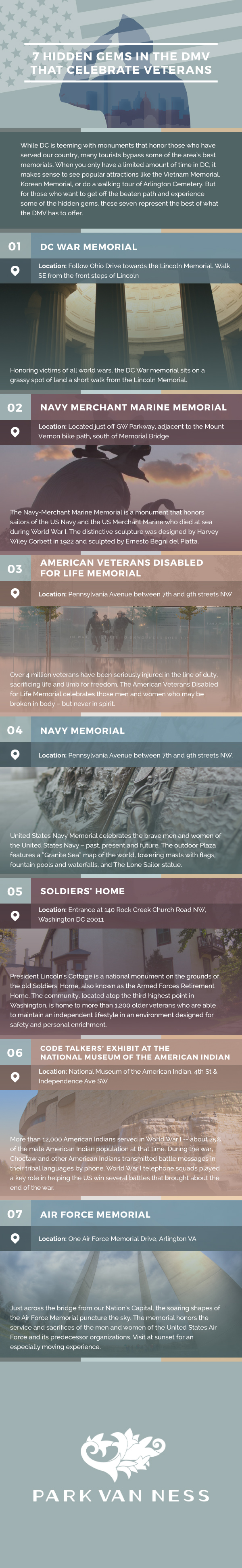 pvn-veterans-locations-3
